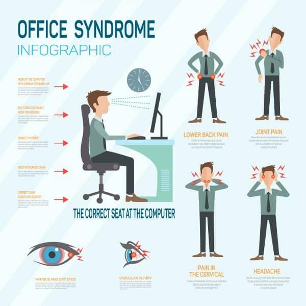 Ergonomics | Office Posture | Osteopathy
